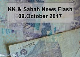 Expected Growth in Sabah's Economy